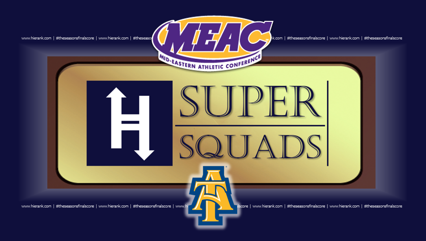 Top MEAC Football Teams Since Fall  of 2017