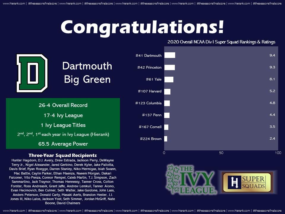 Dartmouth Super Squad Plaque