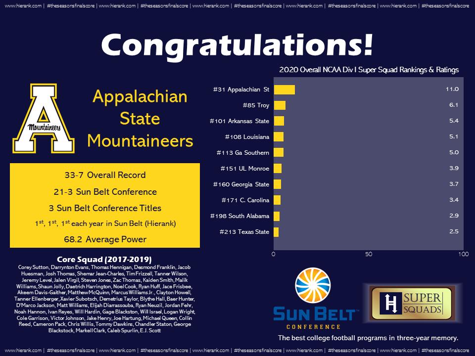 Appalachian State Super Squad Plaque