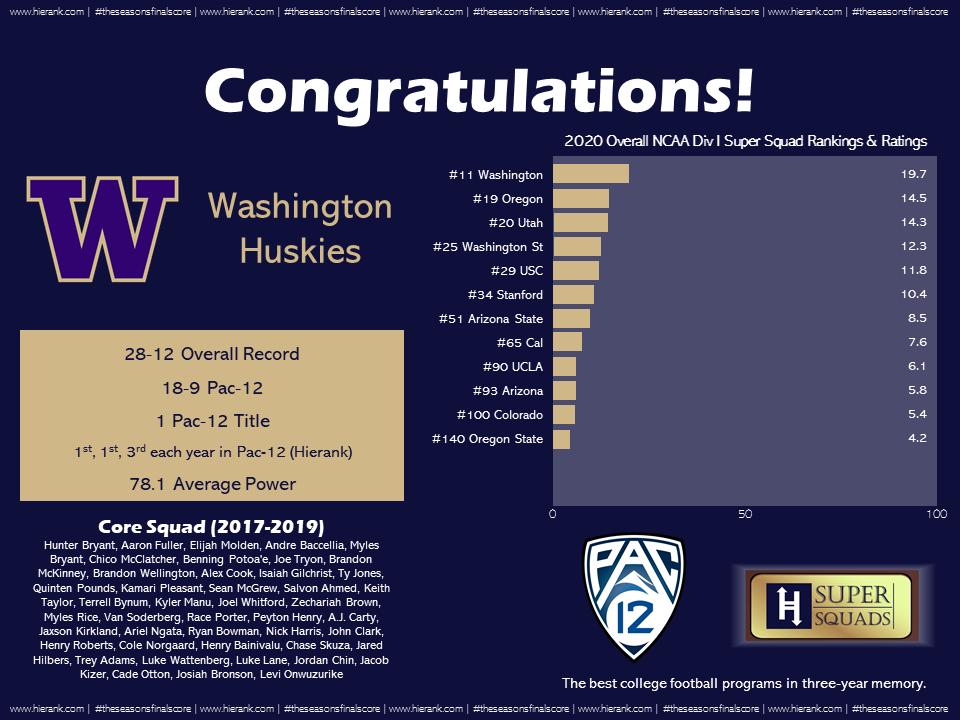 Washington Huskies Plaque Image