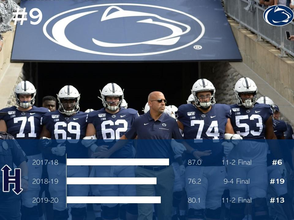 9 Penn State